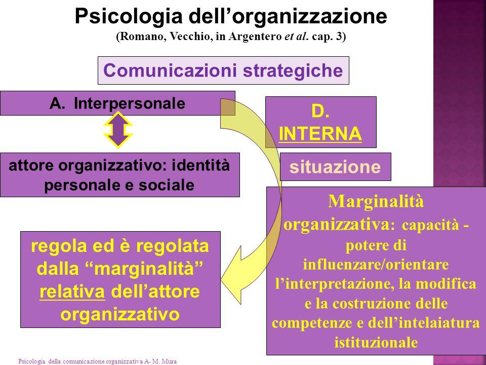 Psicologia della comunicazione organizzativa A- M. Mura Psicologia dell'organizzazione (Romano, Vecchio, in Argentero et al. cap. 3) Comunicazioni str