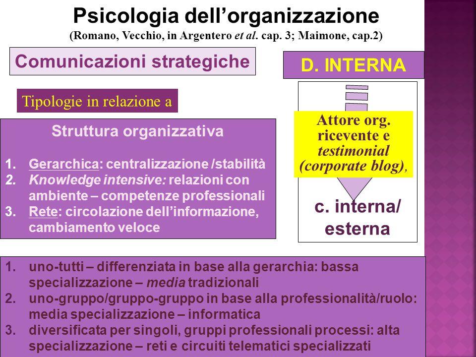 Psicologia della comunicazione organizzativa M. Mura Psicologia dell'organizzazione (Romano, Vecchio, in Argentero et al. cap. 3; Maimone, cap.2) c. i