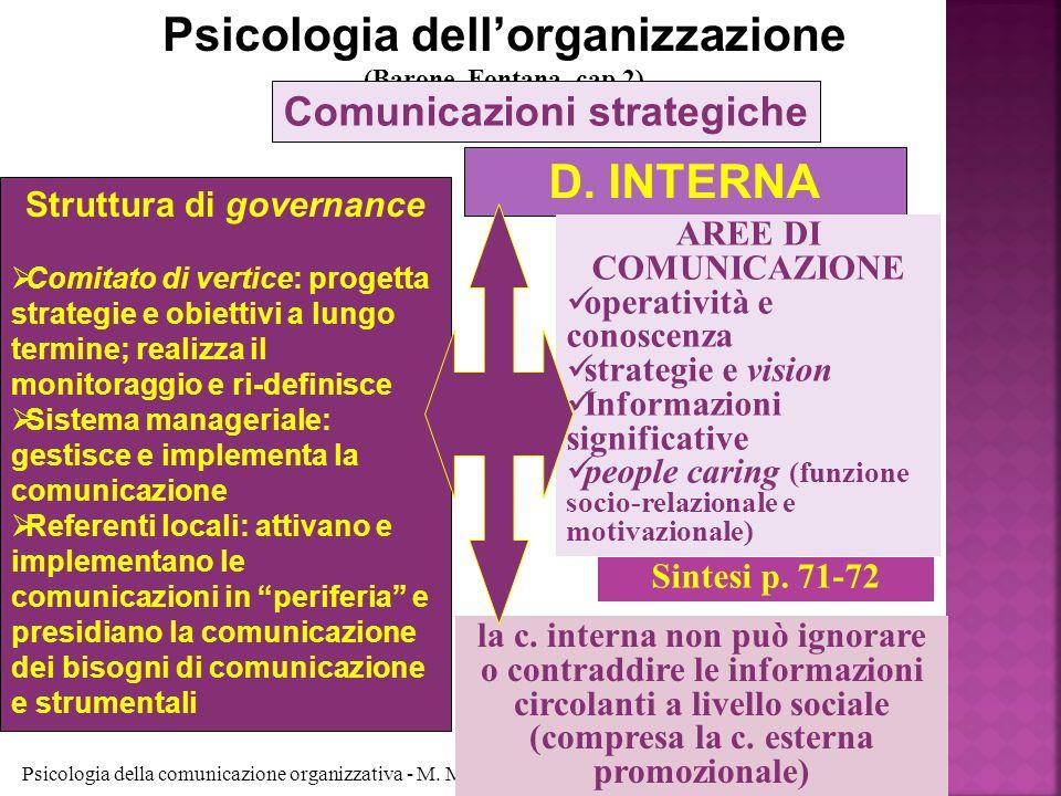 Psicologia della comunicazione organizzativa - M. Mura Psicologia dell'organizzazione (Barone, Fontana, cap.2) Ione partecipante Struttura di governan