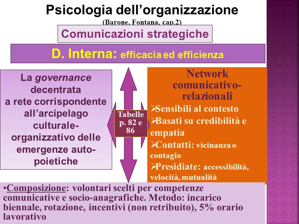 Psicologia della comunicazione organizzativa - M. Mura Psicologia dell'organizzazione (Barone, Fontana, cap.2) Ione partecipante La governance decentr