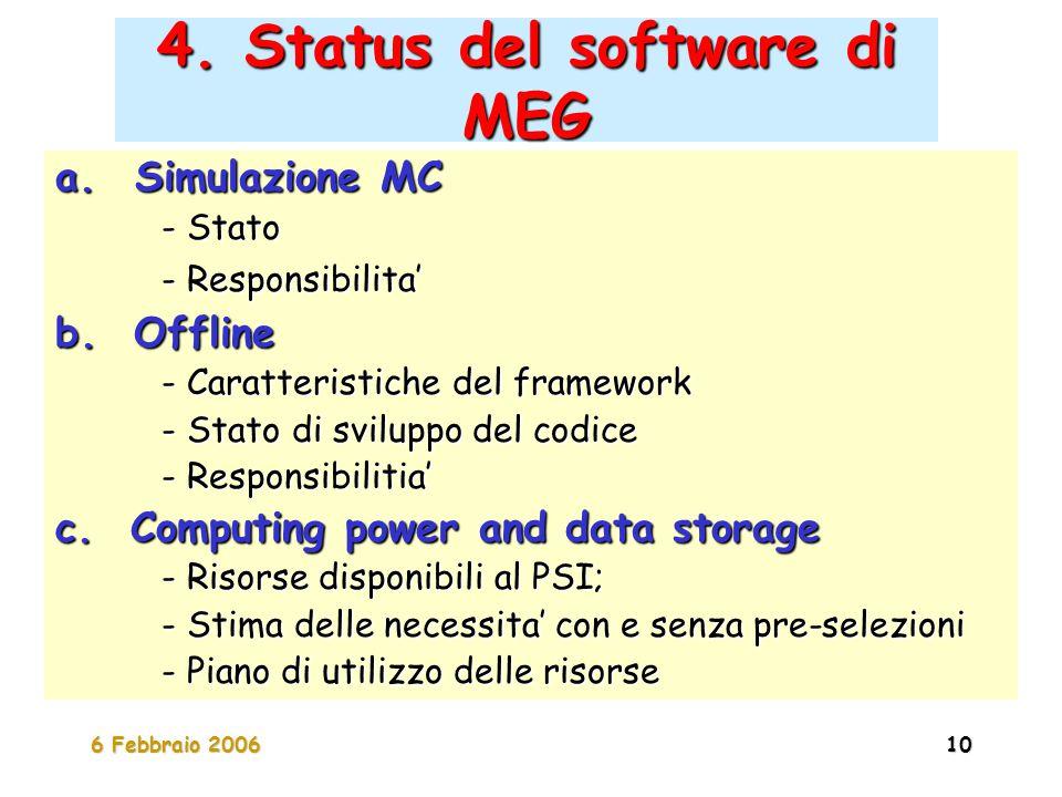 6 Febbraio 200610 4. Status del software di MEG a. Simulazione MC - Stato - Responsibilita' b. Offline - Caratteristiche del framework - Stato di svil