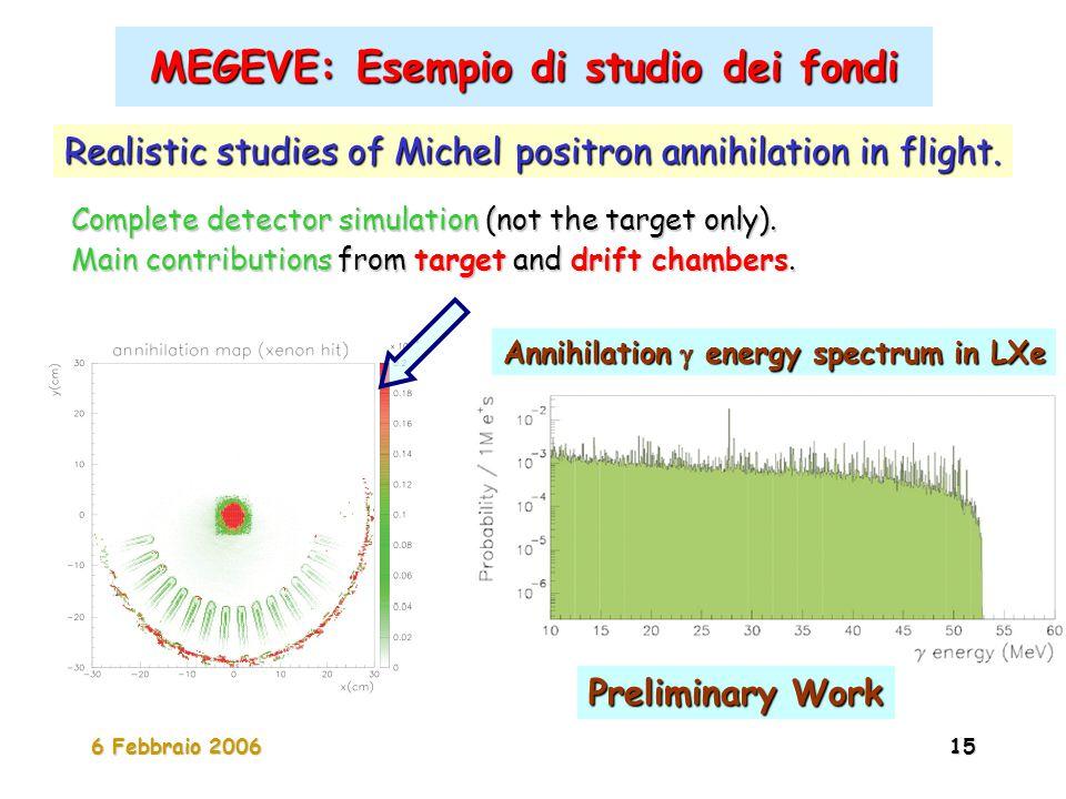 6 Febbraio 200615 MEGEVE: Esempio di studio dei fondi Realistic studies of Michel positron annihilation in flight. Complete detector simulation (not t