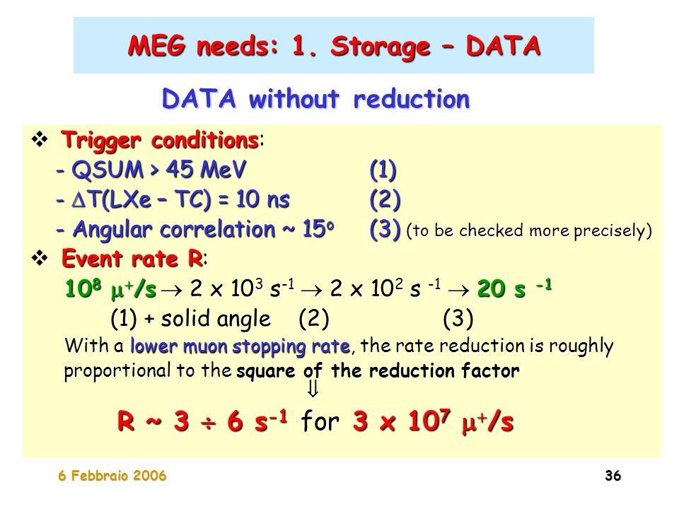6 Febbraio 200636 MEG needs: 1. Storage – DATA  Trigger conditions: - QSUM > 45 MeV (1) -  T(LXe – TC) = 10 ns (2) - Angular correlation ~ 15 o (3)