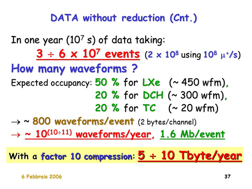 6 Febbraio 200637 In one year (10 7 s) of data taking: 3  6 x 10 7 events (2 x 10 8 using 10 8  + /s) How many waveforms ? Expected occupancy: 50 %