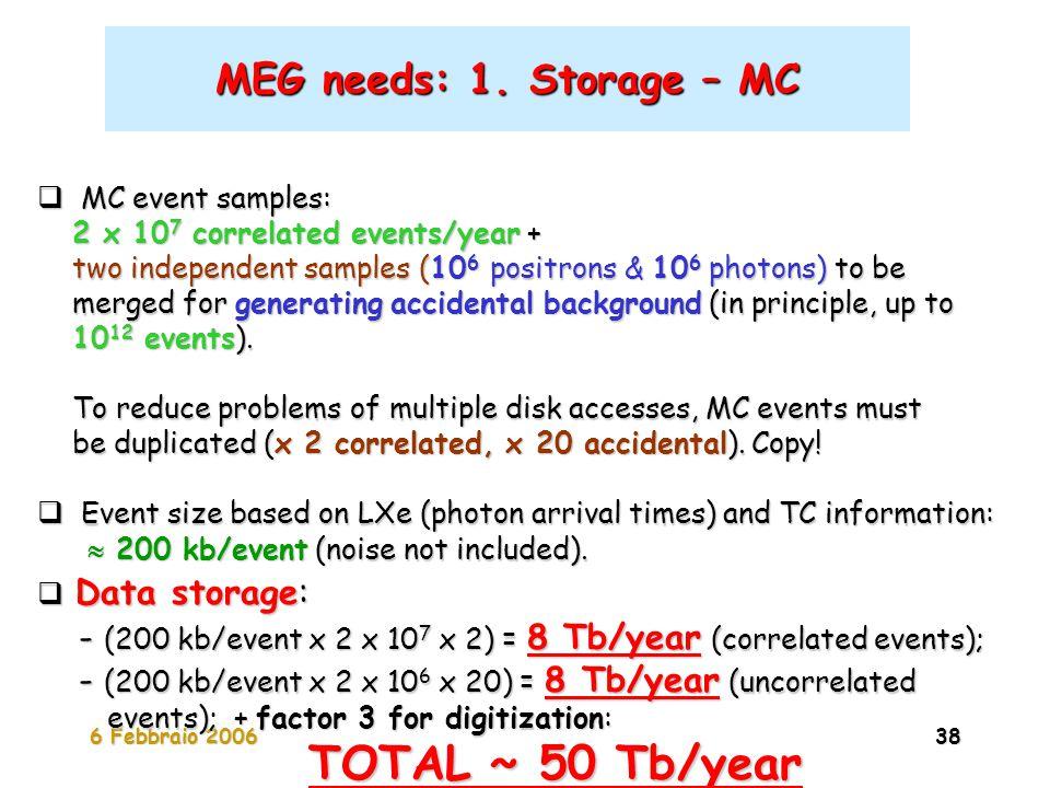 6 Febbraio 200638 MEG needs: 1. Storage – MC  MC event samples: 2 x 10 7 correlated events/year + 2 x 10 7 correlated events/year + two independent s