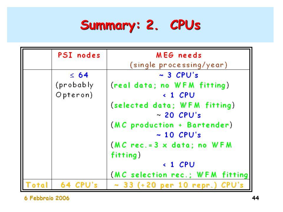 6 Febbraio 200644 Summary: 2. CPUs