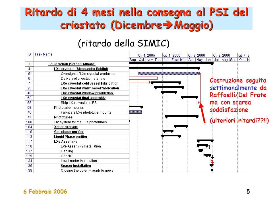 6 Febbraio 200626 Offline Analysis Procedure (beam test) BoR EoR Event trigger mode channel info.