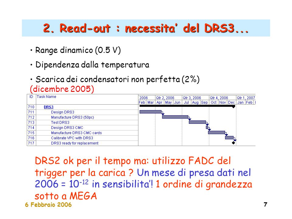 6 Febbraio 200628 Software Codes 1) Bartender ROOT based program for ROOT based program for Event Cocktail; Event Cocktail; Read experimental and simulation data; Read experimental and simulation data; Make mixture of several MC sub events; Make mixture of several MC sub events; Simulation of pulse shape of MC data (digitization); Simulation of pulse shape of MC data (digitization); Rearrange channels of experimental data to make them as MC.