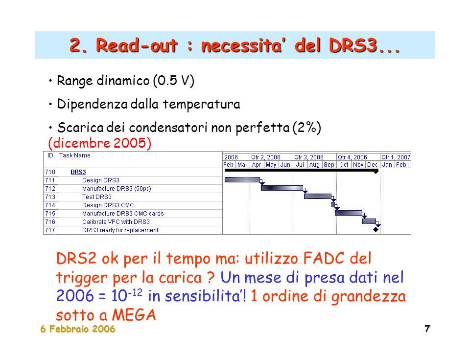6 Febbraio 20067 2. Read-out : necessita' del DRS3... Range dinamico (0.5 V) Dipendenza dalla temperatura Scarica dei condensatori non perfetta (2%) (