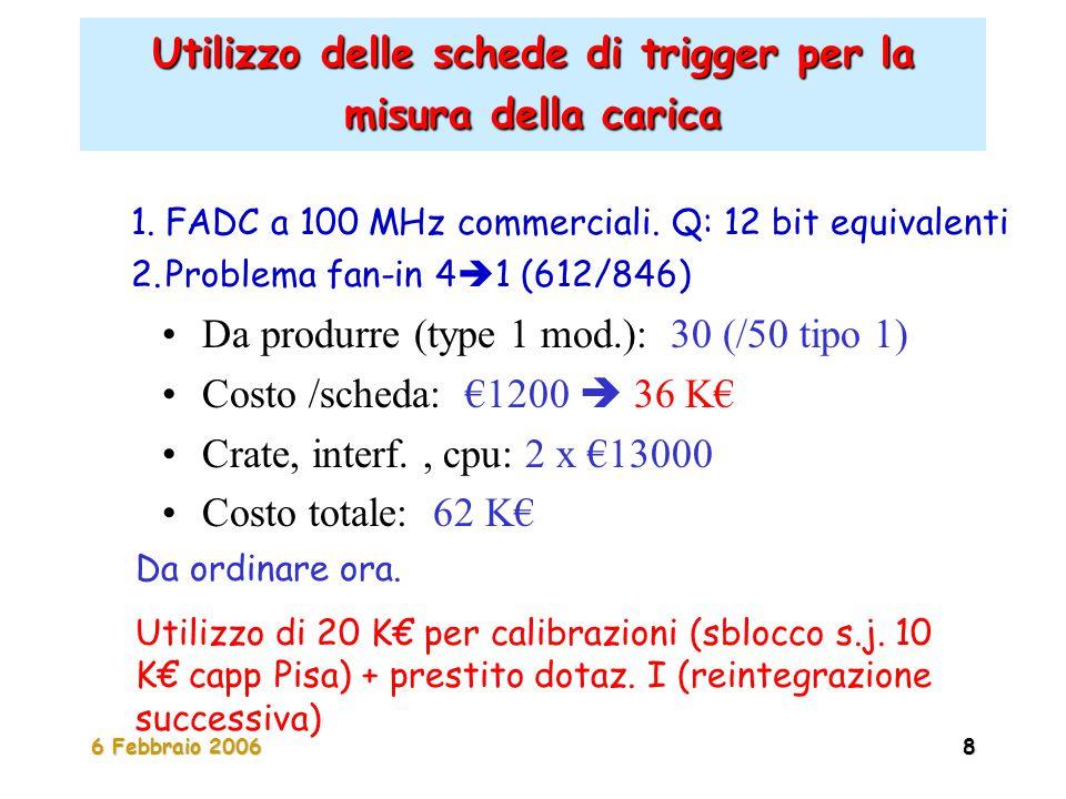 6 Febbraio 20068 Utilizzo delle schede di trigger per la misura della carica Da produrre (type 1 mod.): 30 (/50 tipo 1) Costo /scheda: €1200  36 K€ C