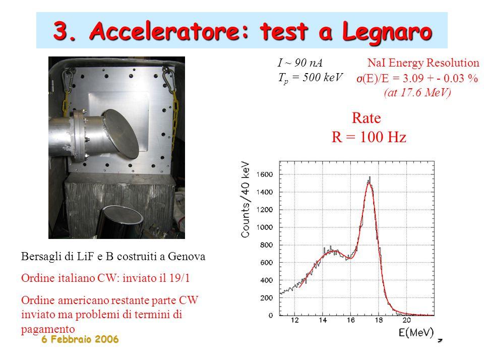 6 Febbraio 20069 3. Acceleratore: test a Legnaro NaI Energy Resolution  (E)/E = 3.09 + - 0.03 % (at 17.6 MeV) I ~ 90 nA T p = 500 keV Rate R = 100 Hz