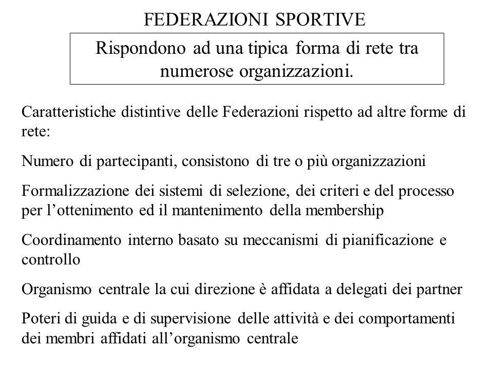 FEDERAZIONI SPORTIVE Rete burocratica caratterizzata dalla presenza di meccanismi del coordinamento basati su regole e programmi, che definiscono obblighi di comportamento e diritti reciproci di informazione, e sull'autorità e la supervisione.