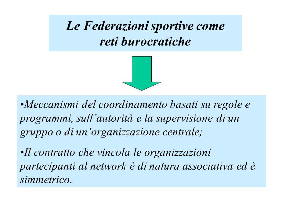 Le Federazioni sportive come reti burocratiche Meccanismi del coordinamento basati su regole e programmi, sull'autorità e la supervisione di un gruppo o di un'organizzazione centrale; Il contratto che vincola le organizzazioni partecipanti al network è di natura associativa ed è simmetrico.