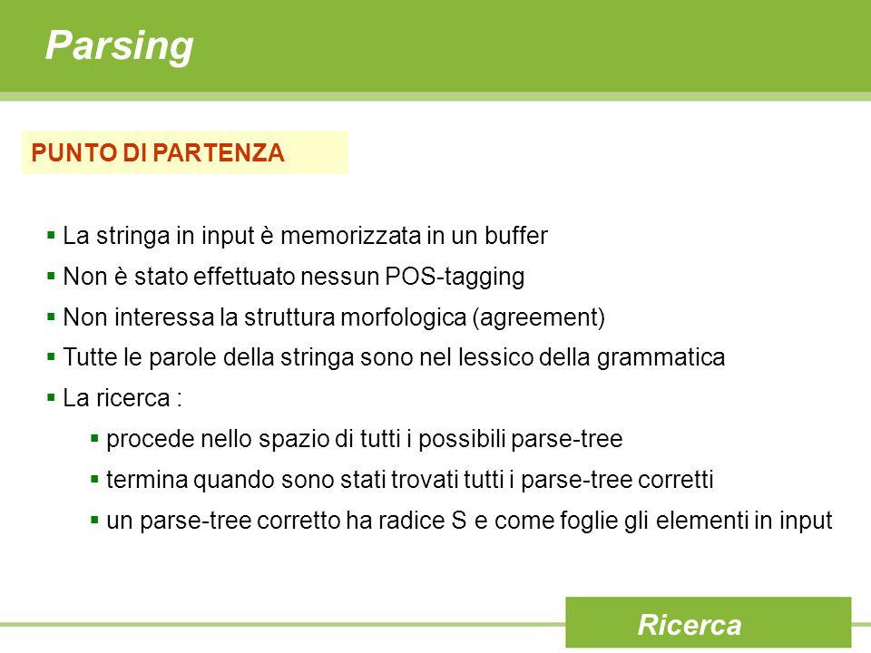 Parsing PUNTO DI PARTENZA  La stringa in input è memorizzata in un buffer  Non è stato effettuato nessun POS-tagging  Non interessa la struttura mo