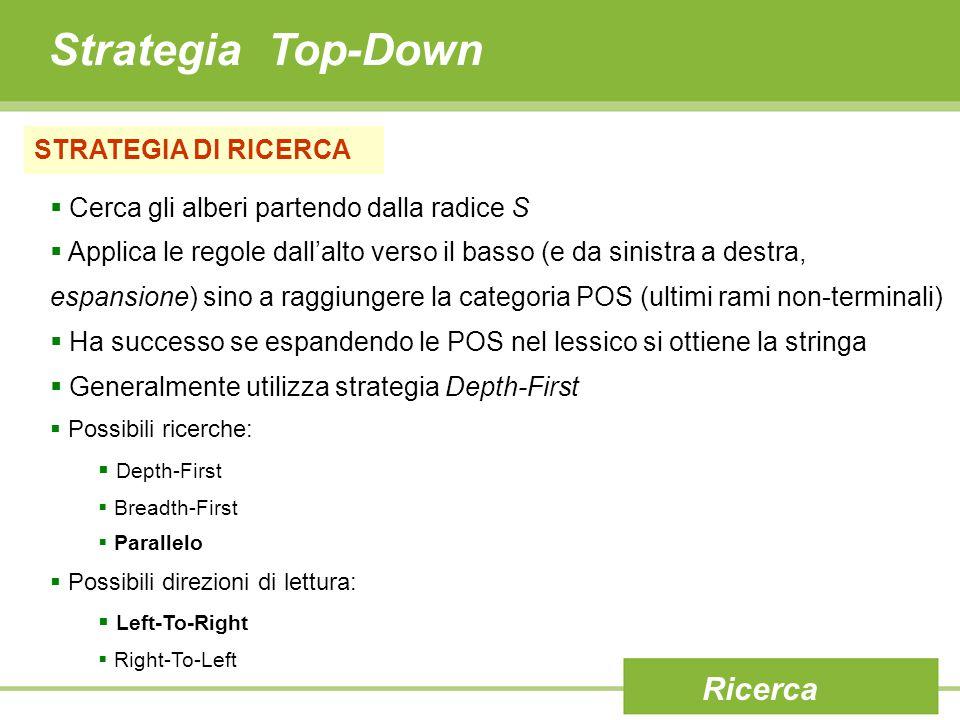 Strategia Top-Down STRATEGIA DI RICERCA  Cerca gli alberi partendo dalla radice S  Applica le regole dall'alto verso il basso (e da sinistra a destr