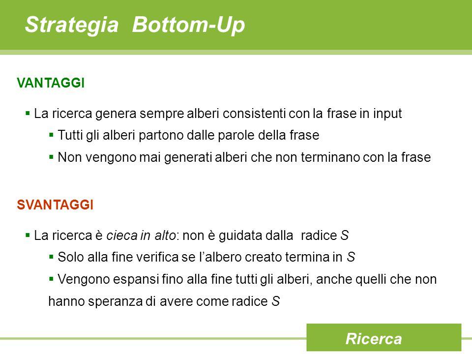Strategia Bottom-Up VANTAGGI  La ricerca genera sempre alberi consistenti con la frase in input  Tutti gli alberi partono dalle parole della frase 
