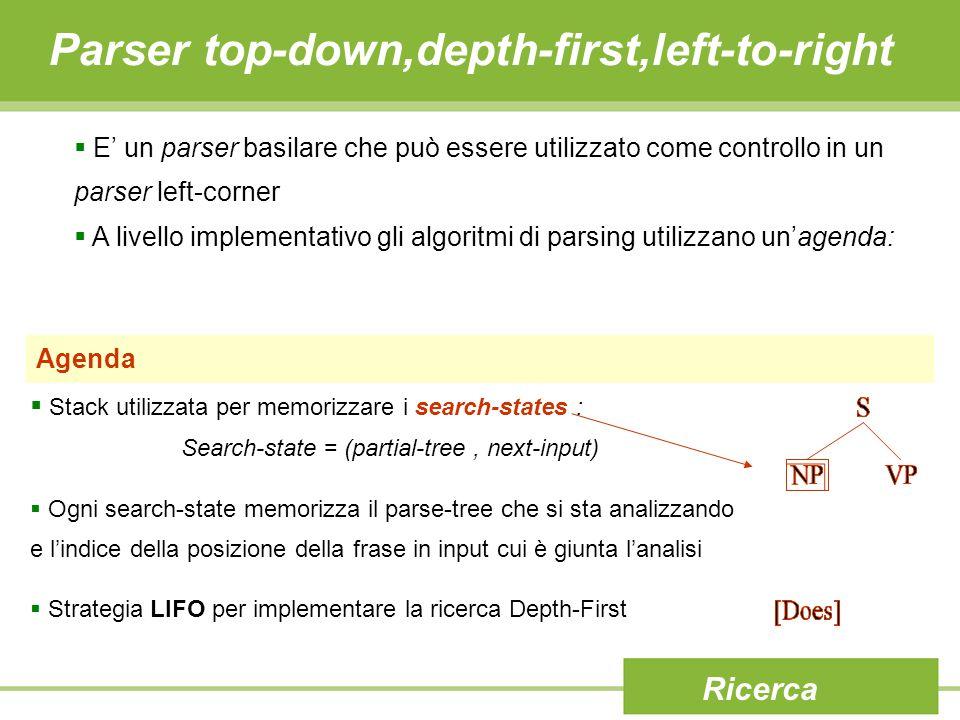 Parser top-down,depth-first,left-to-right Agenda  Stack utilizzata per memorizzare i search-states : Search-state = (partial-tree, next-input)  Ogni