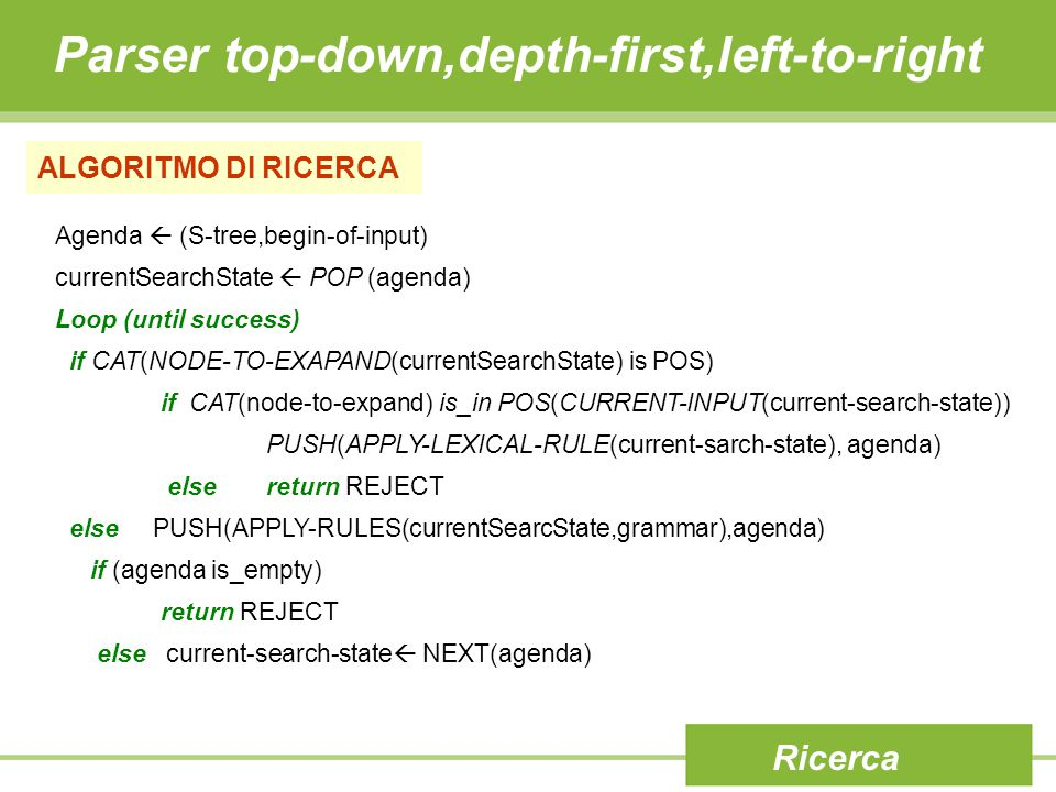 Ricerca ALGORITMO DI RICERCA Agenda  (S-tree,begin-of-input) currentSearchState  POP (agenda) Loop (until success) if CAT(NODE-TO-EXAPAND(currentSearchState) is POS) if CAT(node-to-expand) is_in POS(CURRENT-INPUT(current-search-state)) PUSH(APPLY-LEXICAL-RULE(current-sarch-state), agenda) else return REJECT else PUSH(APPLY-RULES(currentSearcState,grammar),agenda) if (agenda is_empty) return REJECT else current-search-state  NEXT(agenda) Parser top-down,depth-first,left-to-right