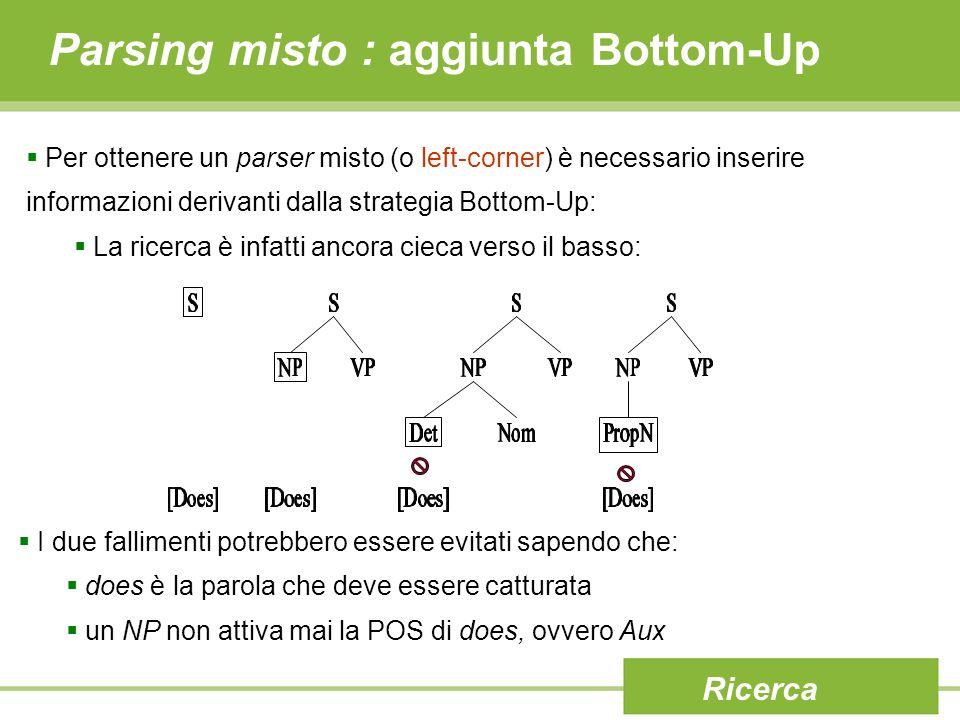 Parsing misto : aggiunta Bottom-Up Ricerca  Per ottenere un parser misto (o left-corner) è necessario inserire informazioni derivanti dalla strategia