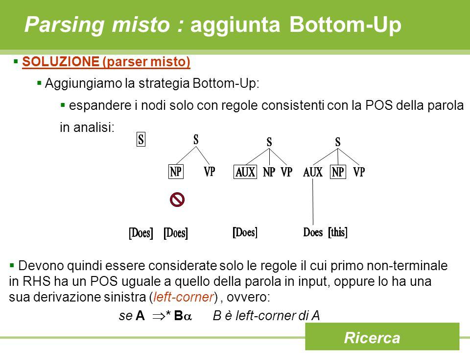 Parsing misto : aggiunta Bottom-Up Ricerca  SOLUZIONE (parser misto)  Aggiungiamo la strategia Bottom-Up:  espandere i nodi solo con regole consist