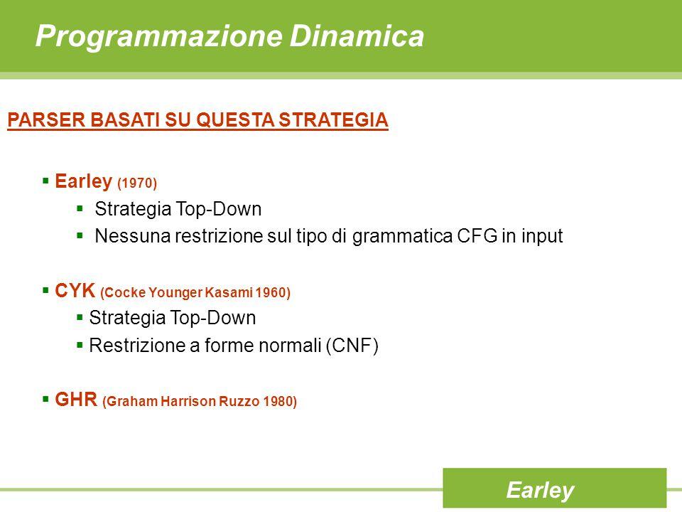Programmazione Dinamica PARSER BASATI SU QUESTA STRATEGIA  Earley (1970)  Strategia Top-Down  Nessuna restrizione sul tipo di grammatica CFG in inp