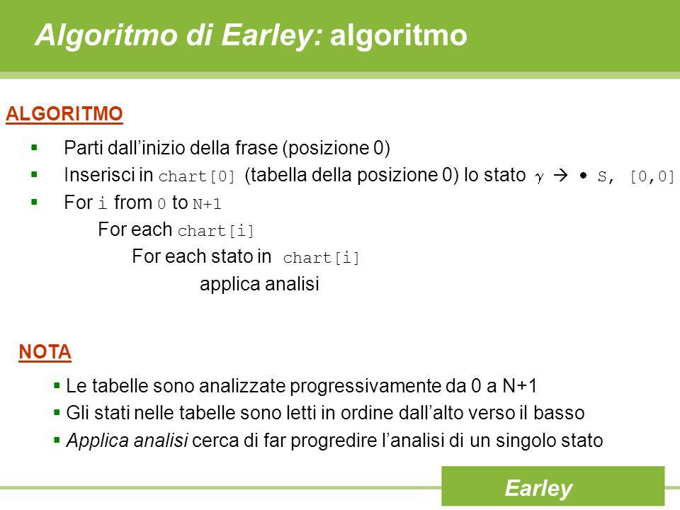 Algoritmo di Earley: algoritmo ALGORITMO  Parti dall'inizio della frase (posizione 0)  Inserisci in chart[0] (tabella della posizione 0) lo stato 