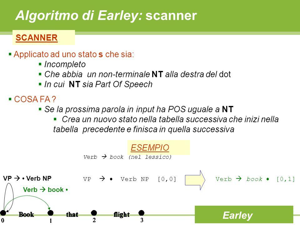 Algoritmo di Earley: scanner SCANNER Earley  Applicato ad uno stato s che sia:  Incompleto  Che abbia un non-terminale NT alla destra del dot  In