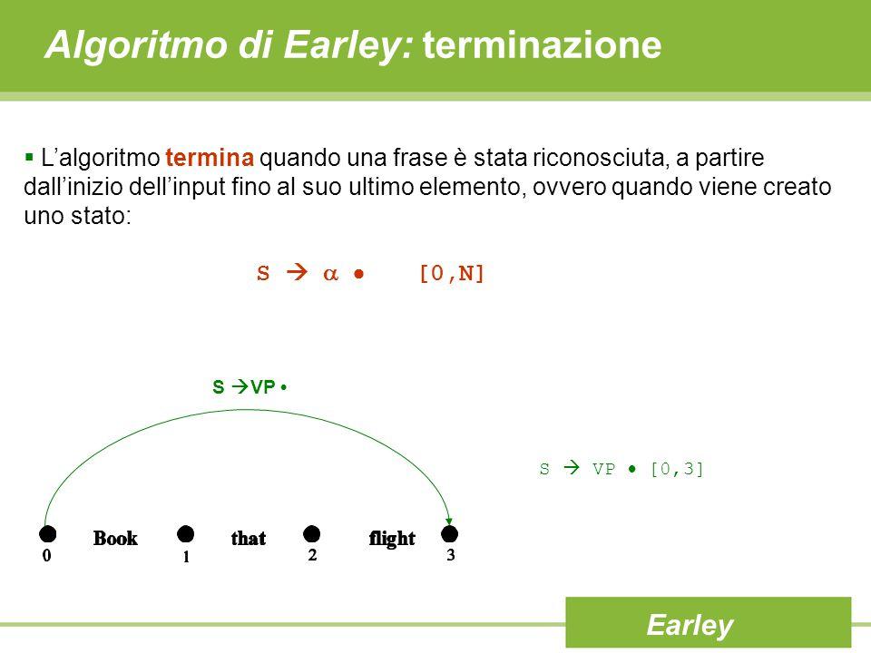 Algoritmo di Earley: terminazione Earley  L'algoritmo termina quando una frase è stata riconosciuta, a partire dall'inizio dell'input fino al suo ult