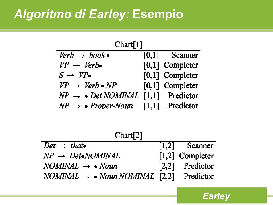 Algoritmo di Earley: Esempio Earley
