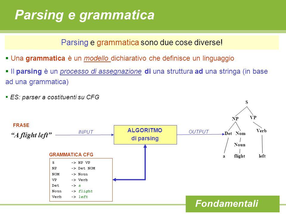 Parsing e grammatica Parsing e grammatica sono due cose diverse! Fondamentali  Una grammatica è un modello dichiarativo che definisce un linguaggio 