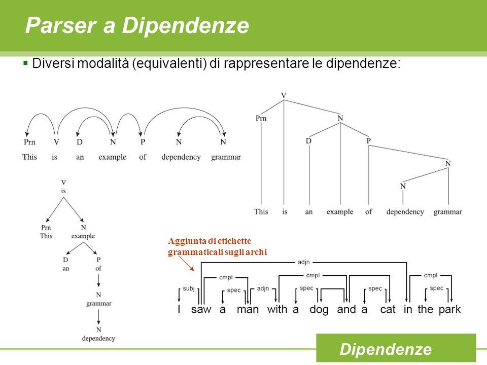 Parser a Dipendenze  Diversi modalità (equivalenti) di rappresentare le dipendenze: Aggiunta di etichette grammaticali sugli archi Dipendenze
