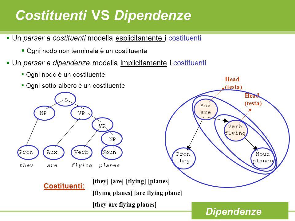  Un parser a costituenti modella esplicitamente i costituenti  Ogni nodo non terminale è un costituente  Un parser a dipendenze modella implicitame