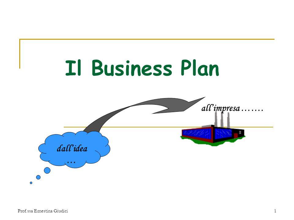 Prof.ssa Ernestina Giudici1 Il Business Plan dall'idea … all'impresa …….