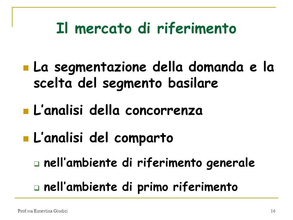 Prof.ssa Ernestina Giudici16 Il mercato di riferimento La segmentazione della domanda e la scelta del segmento basilare L'analisi della concorrenza L'