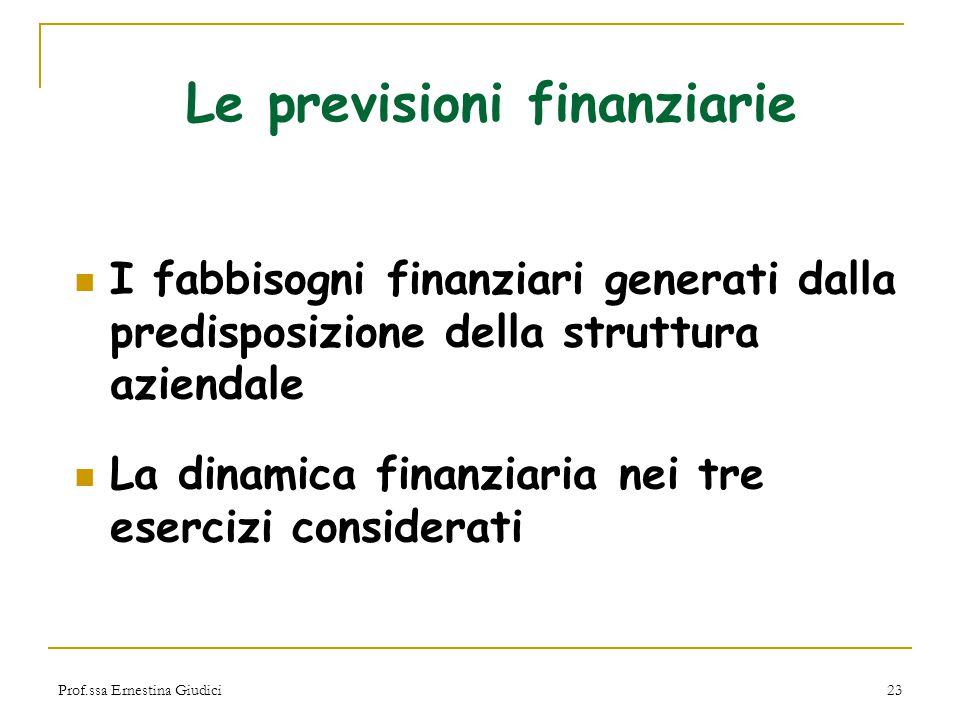Prof.ssa Ernestina Giudici23 Le previsioni finanziarie I fabbisogni finanziari generati dalla predisposizione della struttura aziendale La dinamica fi