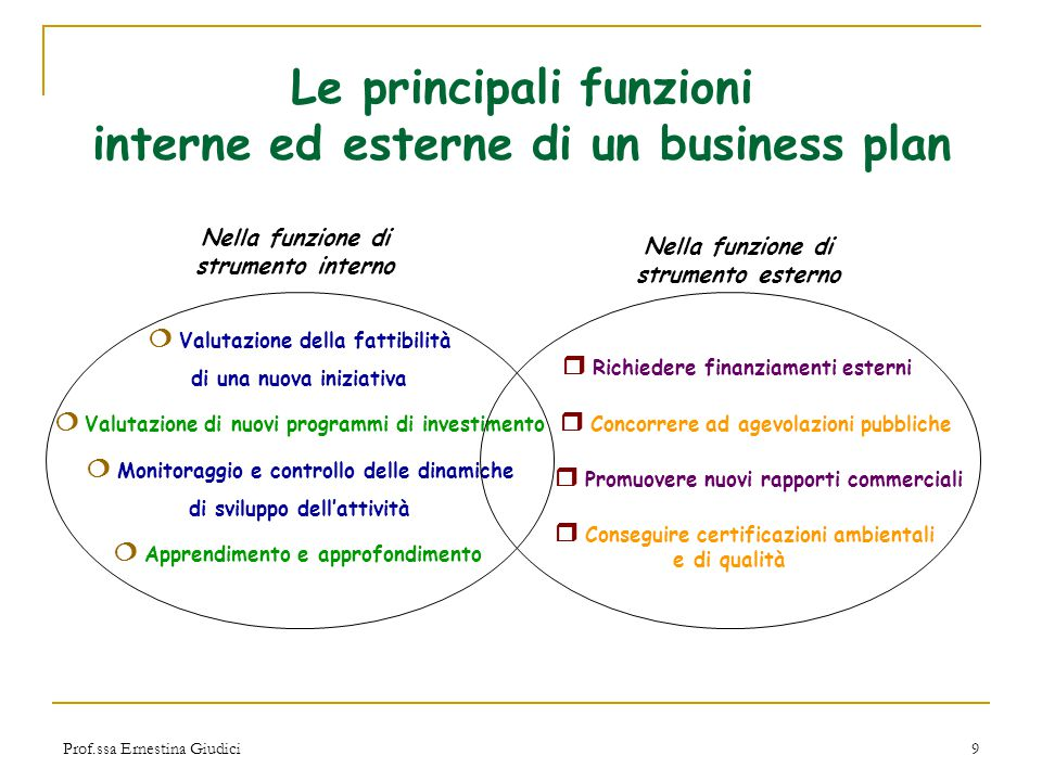 Prof.ssa Ernestina Giudici9 Le principali funzioni interne ed esterne di un business plan  Valutazione della fattibilità di una nuova iniziativa  Va