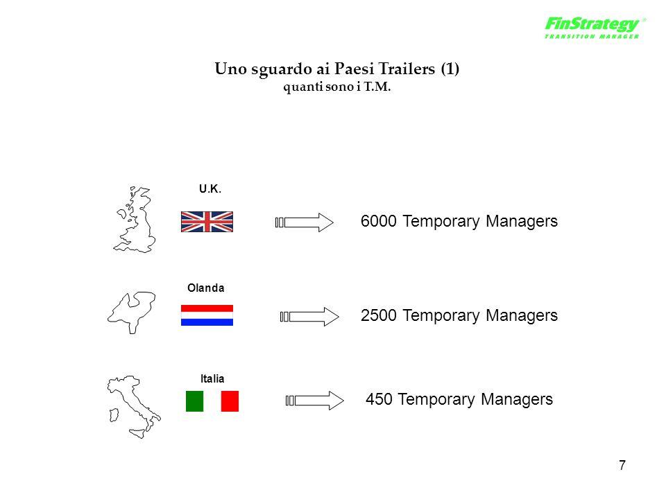 7 Uno sguardo ai Paesi Trailers (1) quanti sono i T.M. 6000 Temporary Managers 2500 Temporary Managers 450 Temporary Managers U.K. Olanda Italia