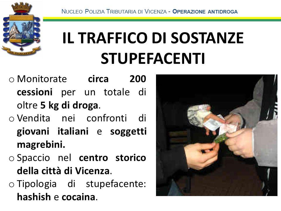 N UCLEO P OLIZIA T RIBUTARIA DI V ICENZA - O PERAZIONE ANTIDROGA IL TRAFFICO DI SOSTANZE STUPEFACENTI o Monitorate circa 200 cessioni per un totale di oltre 5 kg di droga.