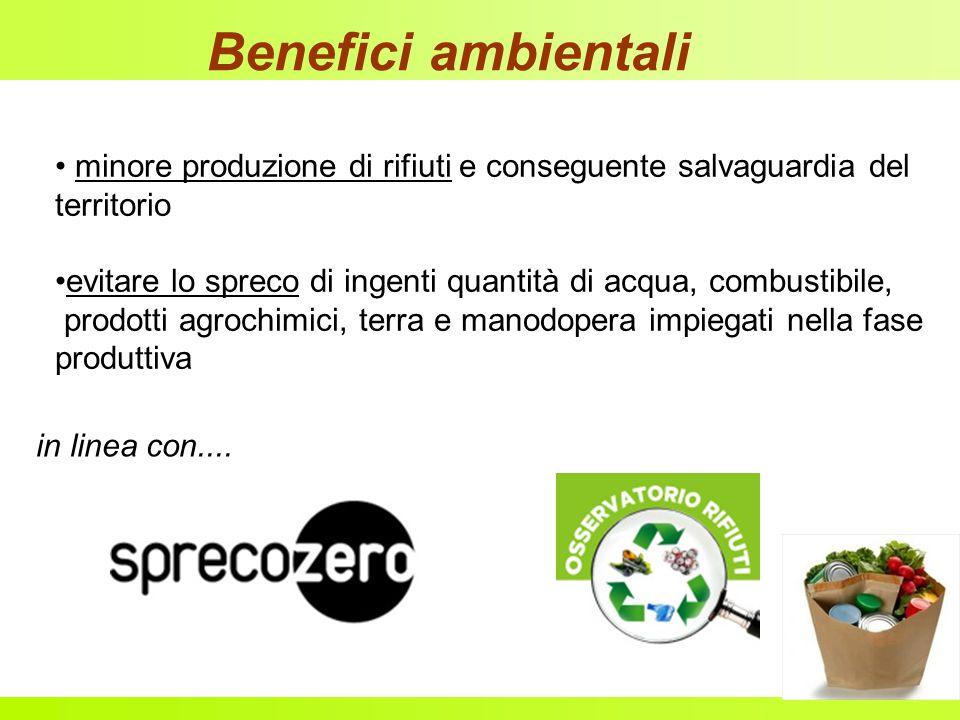 Benefici ambientali minore produzione di rifiuti e conseguente salvaguardia del territorio evitare lo spreco di ingenti quantità di acqua, combustibil