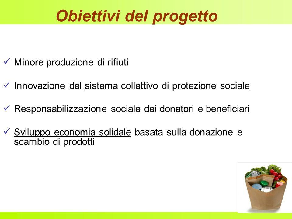 Obiettivi del progetto Minore produzione di rifiuti Innovazione del sistema collettivo di protezione sociale Responsabilizzazione sociale dei donatori