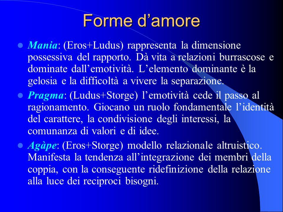 Forme d'amore Mania: (Eros+Ludus) rappresenta la dimensione possessiva del rapporto. Dà vita a relazioni burrascose e dominate dall'emotività. L'eleme
