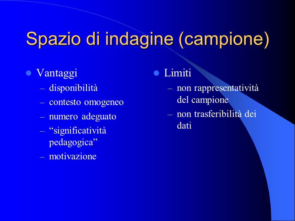 """Spazio di indagine (campione) Vantaggi – disponibilità – contesto omogeneo – numero adeguato – """"significatività pedagogica"""" – motivazione Limiti – non"""
