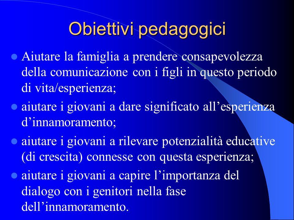 Obiettivi pedagogici Aiutare la famiglia a prendere consapevolezza della comunicazione con i figli in questo periodo di vita/esperienza; aiutare i gio