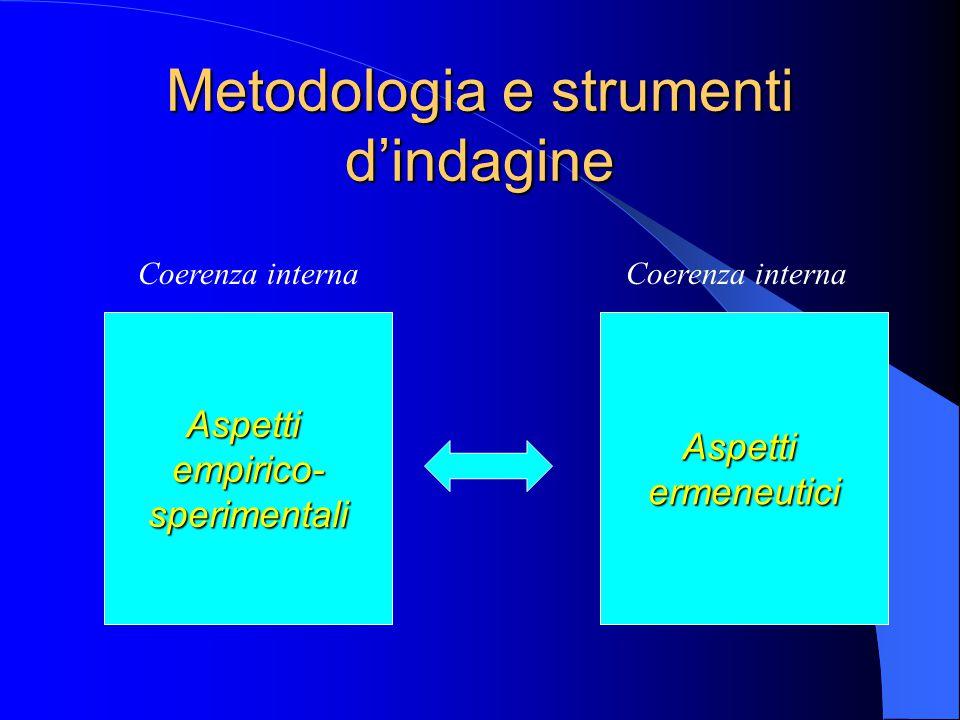 Metodologia e strumenti d'indagine Aspettiempirico-sperimentaliAspettiermeneutici Coerenza interna