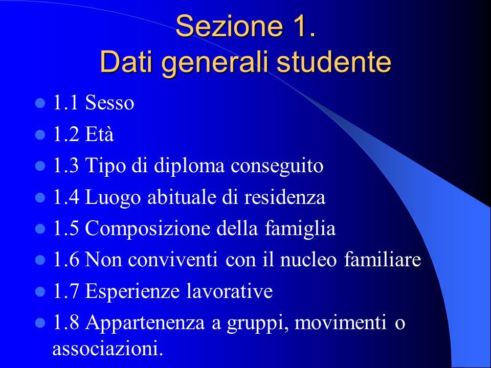 Sezione 1. Dati generali studente 1.1 Sesso 1.2 Età 1.3 Tipo di diploma conseguito 1.4 Luogo abituale di residenza 1.5 Composizione della famiglia 1.6