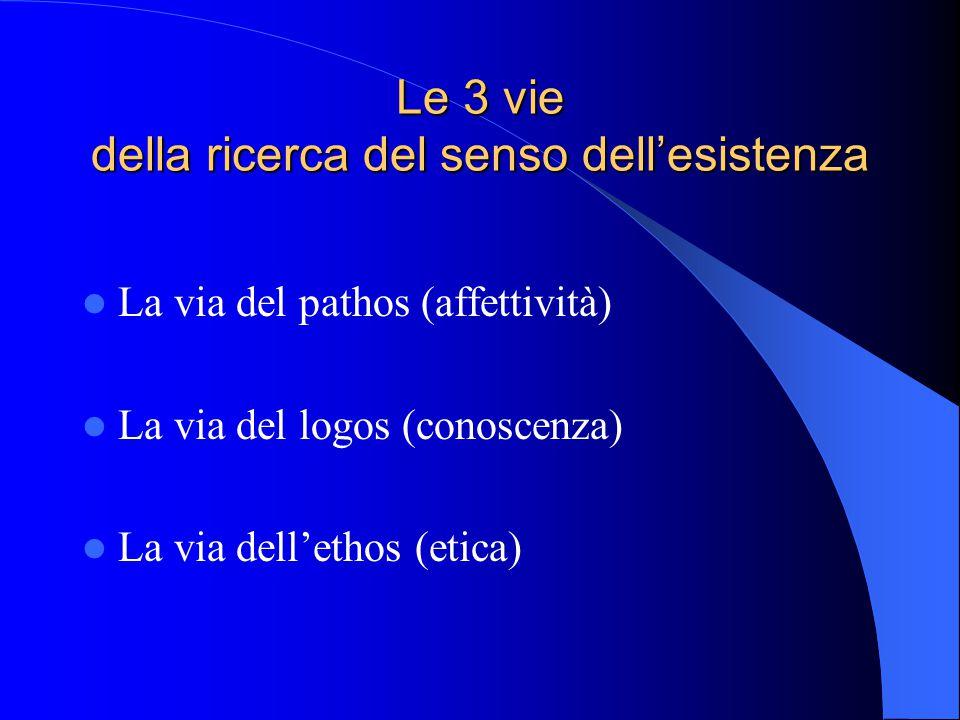 Le 3 vie della ricerca del senso dell'esistenza La via del pathos (affettività) La via del logos (conoscenza) La via dell'ethos (etica)