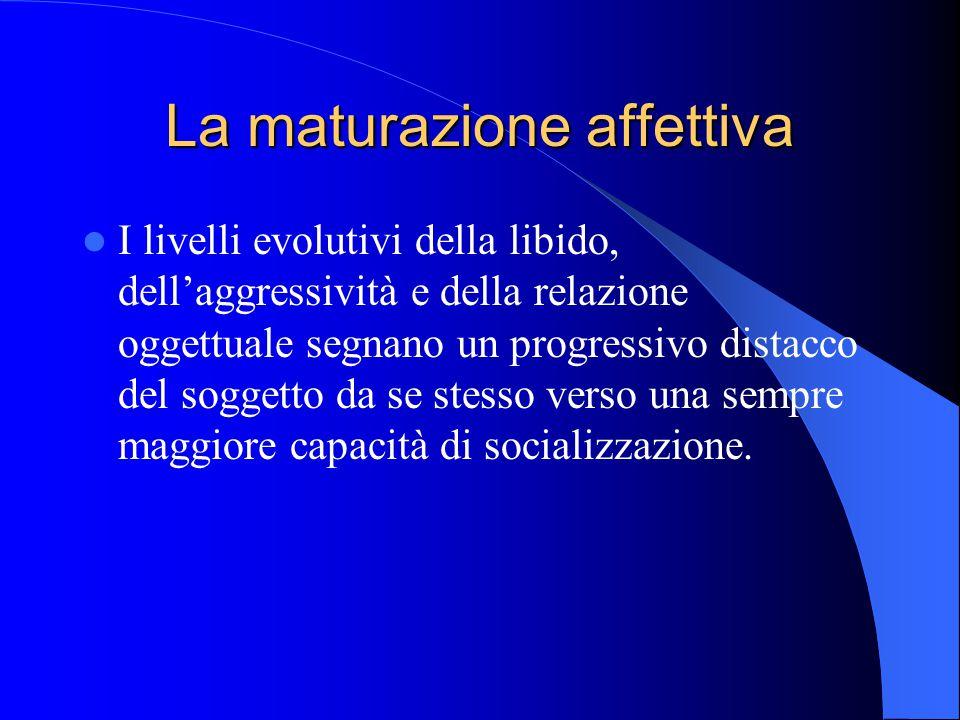 La maturazione affettiva I livelli evolutivi della libido, dell'aggressività e della relazione oggettuale segnano un progressivo distacco del soggetto