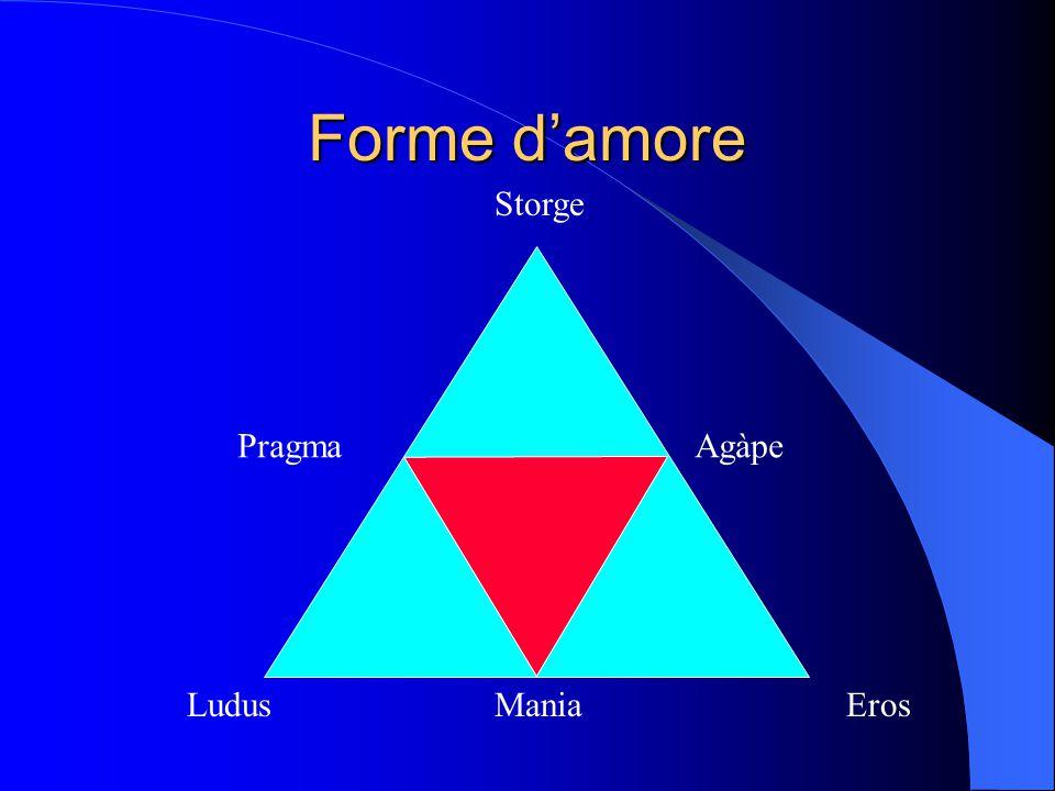 Forme d'amore Storge Agàpe ErosManiaLudus Pragma
