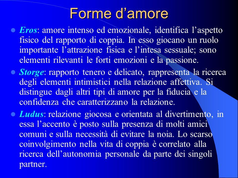 Forme d'amore Eros: amore intenso ed emozionale, identifica l'aspetto fisico del rapporto di coppia. In esso giocano un ruolo importante l'attrazione