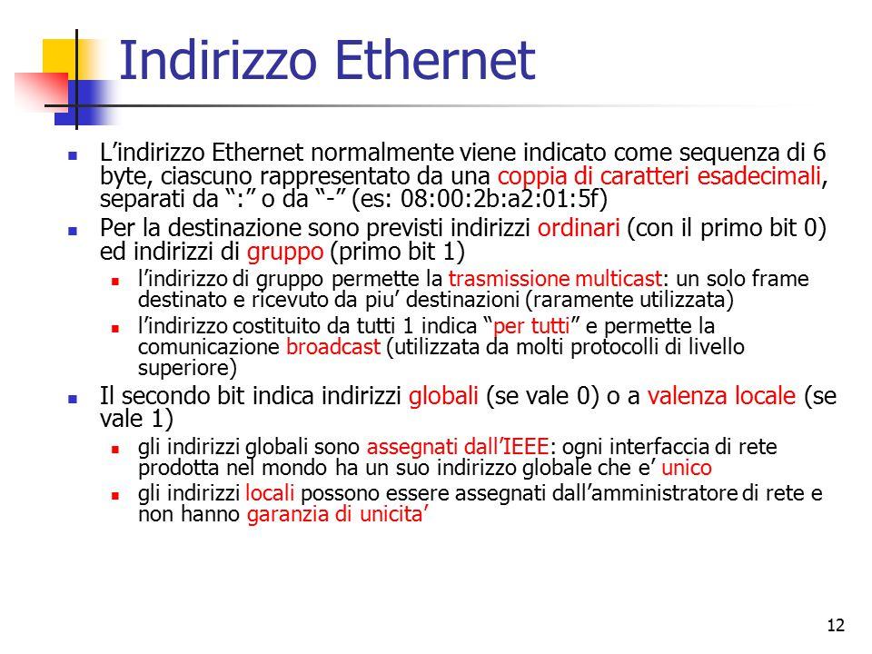 12 Indirizzo Ethernet L'indirizzo Ethernet normalmente viene indicato come sequenza di 6 byte, ciascuno rappresentato da una coppia di caratteri esade